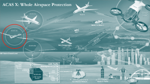 ACAS X: Whole Airspace Protection from NASA